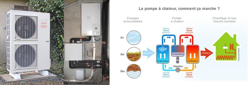 Installation d'une pompe à chaleur à Noyal Muzillac